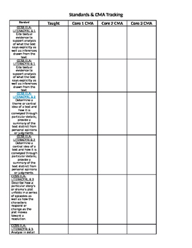 Sixth Grade Common Core Reading Standards Tracking Log