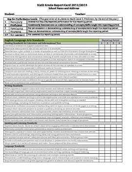 Sixth Grade Common Core Report Card and More, Fully Editable