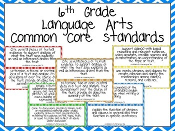 Sixth Grade Common Core Standards- Language Arts Posters