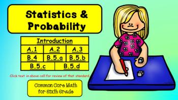 Sixth Grade Common Core Statistics