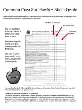 Sixth Grade ELA Common Core Progress Report / Chart