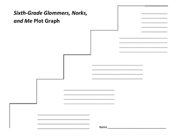 Sixth-Grade Glommers, Norks, and Me Plot Graph - Lisa Papademetriou