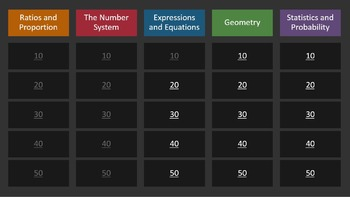 Sixth Grade Jeopardy Test Prep using Common Core Standards