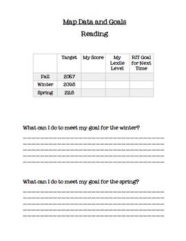 Sixth Grade MAP Testing Goal Sheets