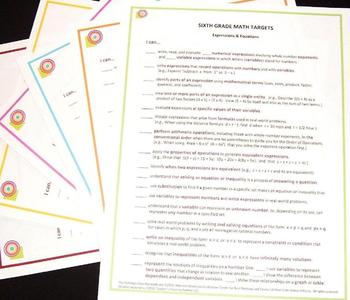 Sixth Grade Math Core Posters-Set of Six - With Free Checklists