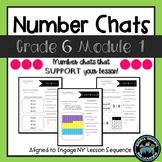 Sixth  Grade Math Number Chats Aligned to Engage NY Module 1