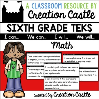 Sixth Grade Math TEKS - Can and Will Standards Statements