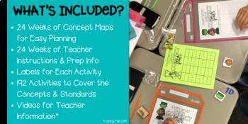 Sixth Grade Math Workshop Concept Based Activities   TEKS, CCSS, and OAS Aligned