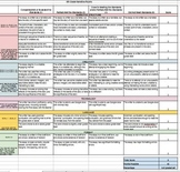 Sixth Grade Narrative Rubric in Excel and Google Spreadsheet - Common Core