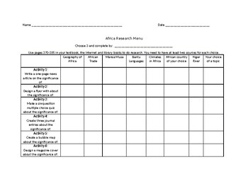 Sixth grade Africa Investigations menu