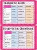 Sixty Two Spanish Verb Conjugation Flashcards