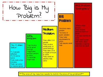 Size Of Problem Visual By Help Me Rhonda Ya Teachers Pay Teachers