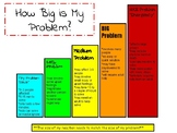 Size of Problem Visual