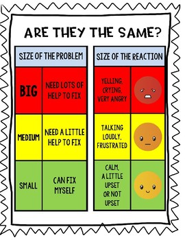 Size of the Problem Chart