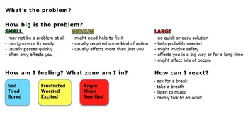 Size of the Problem - Cheat Sheet!
