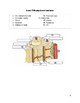 Skeletal Bone Physiology Test