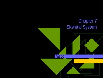 Skeletal System Taboo Game