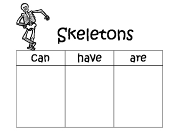 Skeleton ARE HAVE CAN chart