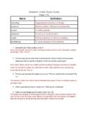 Skeleton Creek by Patrick Carman Study Guide and Answer Key