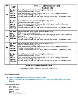 Skeleton Lesson Plan Structure for Tier 1 Students (ELA focused)