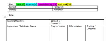 Skeleton Planning Multiple plans in one