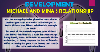 Skellig - Michael and Mina!