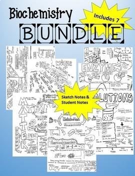 Sketch Notes BIOCHEMISTRY BUNDLE! W/Teacher's Guide & Student Notes! Includes 7!