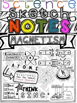 Sketch Notes for Magnetism