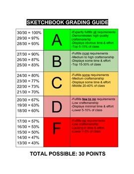 Sketchbook Grading Guide