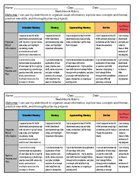 Sketchbook Rubric (Outcome Based Grading)
