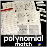 Graphing Polynomial Functions Quick Match