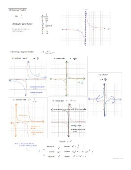 Sketching Rational Expressions