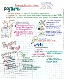 Sketchnotes - Farmers' Challenges - mid to late 1800s