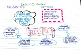 Sketchnotes: What Was It Like in the South During Reconstruction?