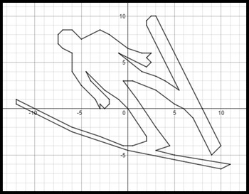 Ski Jump - Challenge Version - 65 Systems & Coordinate Graphing Activity