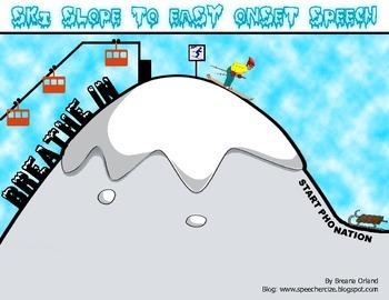 Ski Slope to Easy Onset Speech