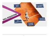 Skill Acquisition PDF