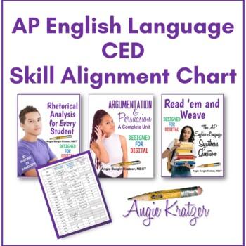 Skill Alignment for Angie Kratzer's Free-Response Units