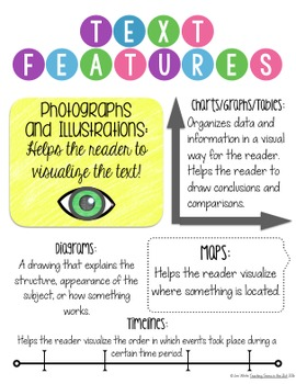 Skill Anchor Charts: Text Features, Purpose, and Structures