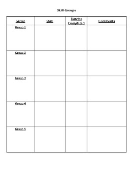 Skill Groups Chart