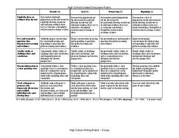 Skill-based rubrics - 5 total