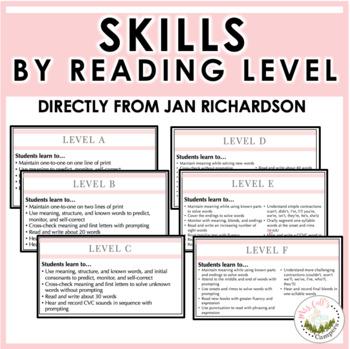 Skills By Reading Level (Levels A-J) Jan Richardson | FREEBIE