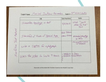 Skills Mastery Checklists for Small Groups and Individuals