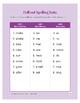 Skills Record Form/Spelling Lists, Grade 1