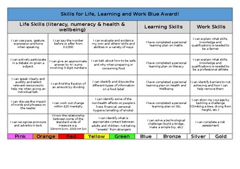 Skills for Life, Learning and Work Award