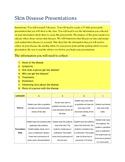 Skin Disease Presentation activity