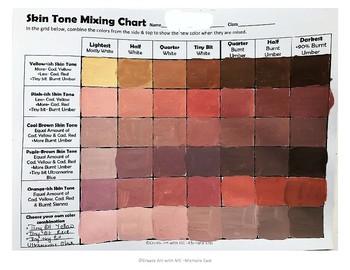 Skin Tone Mixing Chart