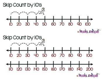 Skip Count by 2's, 5's, and 10's