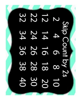 Skip Count by 2s Poster