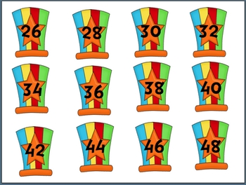 Skip Counting 2s, 5s, and 10s